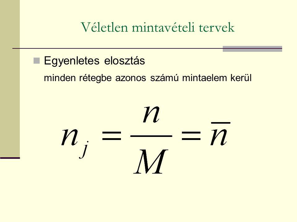 Egyenletes elosztás minden rétegbe azonos számú mintaelem kerül Véletlen mintavételi tervek