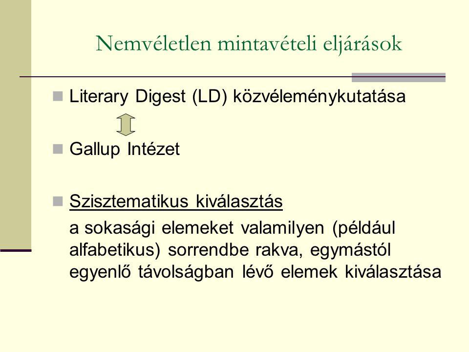 Literary Digest (LD) közvéleménykutatása Gallup Intézet Szisztematikus kiválasztás a sokasági elemeket valamilyen (például alfabetikus) sorrendbe rakv