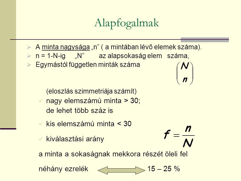 """Alapfogalmak  A minta nagysága """"n"""" ( a mintában lévő elemek száma).  n = 1-N-ig""""N""""az alapsokaság elem száma,  Egymástól független minták száma (elo"""