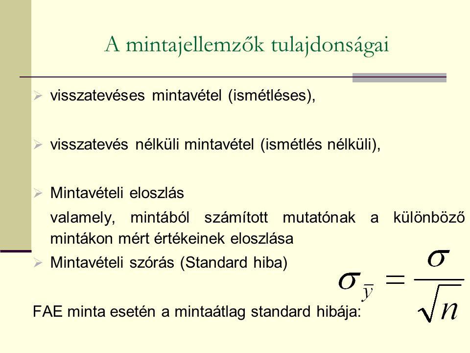 A mintajellemzők tulajdonságai  visszatevéses mintavétel (ismétléses),  visszatevés nélküli mintavétel (ismétlés nélküli),  Mintavételi eloszlás va
