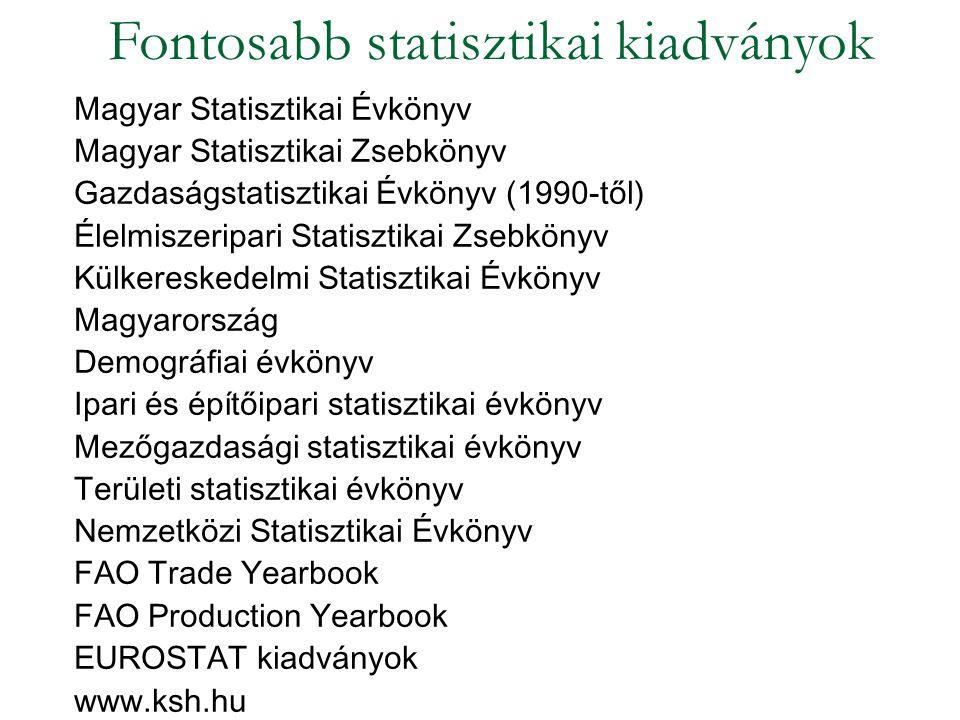 Magyar Statisztikai Évkönyv Magyar Statisztikai Zsebkönyv Gazdaságstatisztikai Évkönyv (1990-től) Élelmiszeripari Statisztikai Zsebkönyv Külkereskedel