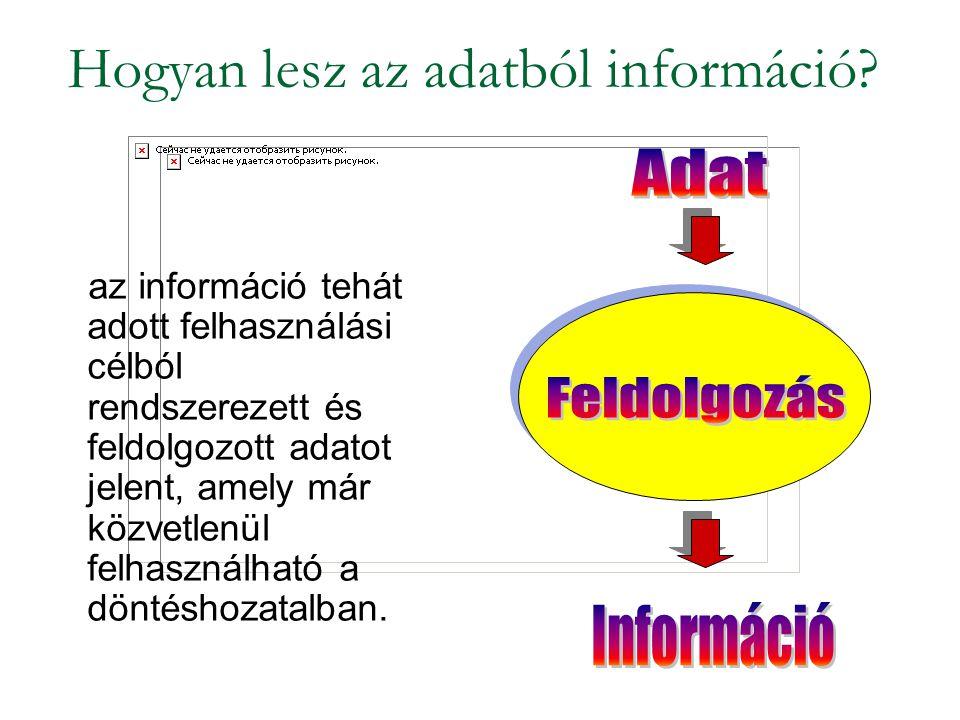 Hogyan lesz az adatból információ? az információ tehát adott felhasználási célból rendszerezett és feldolgozott adatot jelent, amely már közvetlenül f