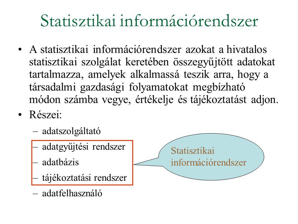 Statisztikai információrendszer A statisztikai információrendszer azokat a hivatalos statisztikai szolgálat keretében összegyűjtött adatokat tartalmaz
