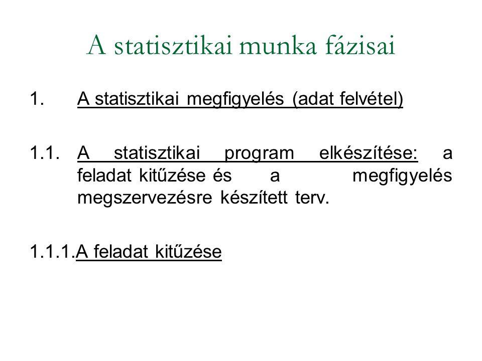 A statisztikai munka fázisai 1.A statisztikai megfigyelés (adat felvétel) 1.1.A statisztikai program elkészítése: a feladat kitűzése és a megfigyelés