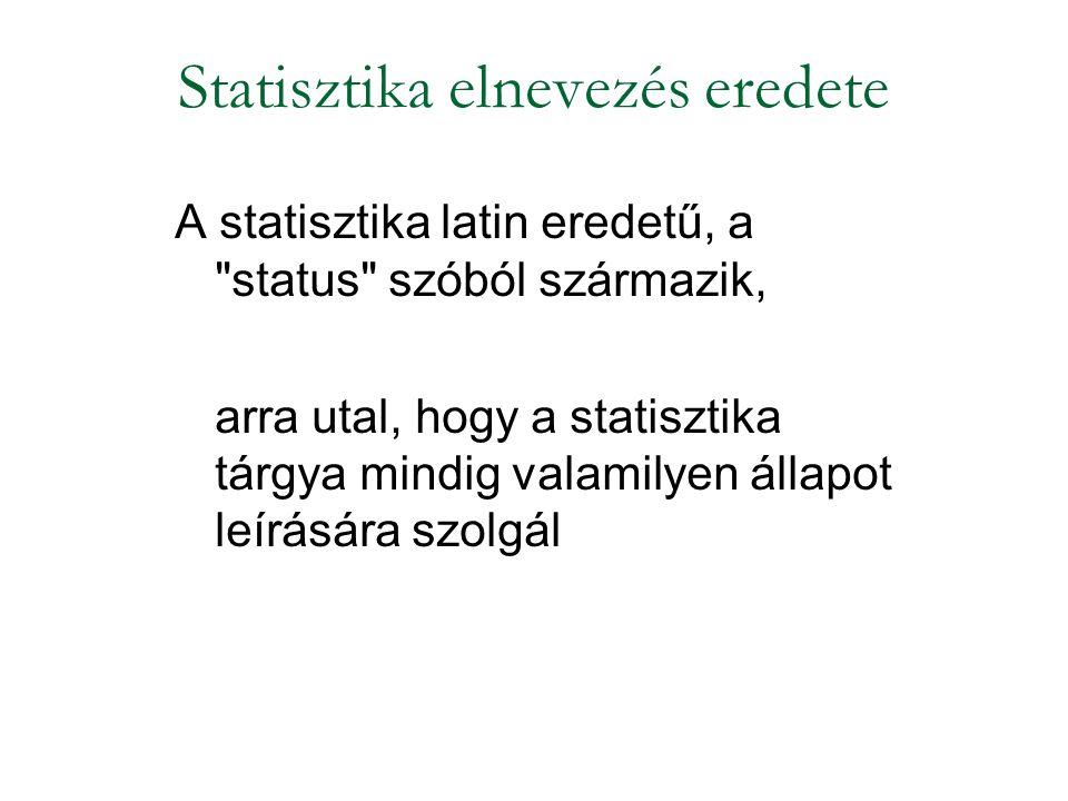 Statisztika elnevezés eredete A statisztika latin eredetű, a