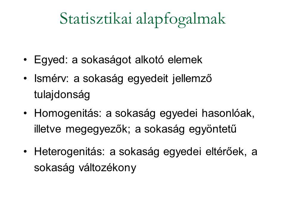 3.Területi sorok: valamely statisztikai sokaság területi megoszlását tünteti fel (gépjárműállomány megyék szerinti megoszlása).
