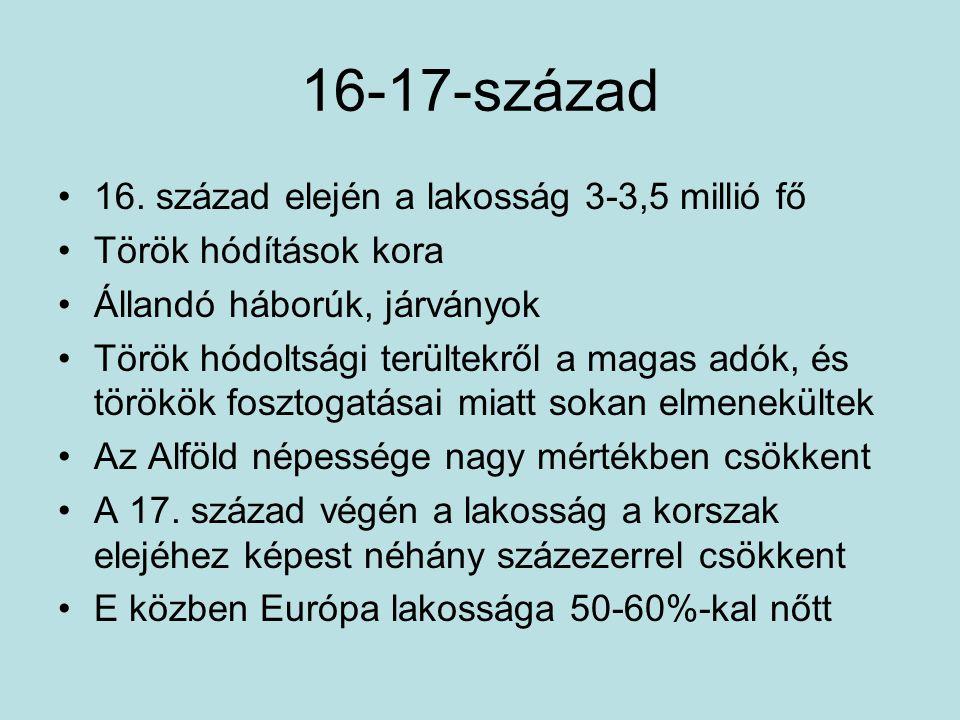 16-17-század 16. század elején a lakosság 3-3,5 millió fő Török hódítások kora Állandó háborúk, járványok Török hódoltsági terültekről a magas adók, é