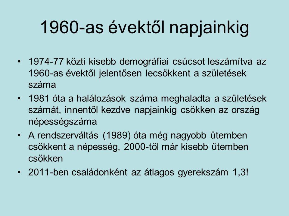 1960-as évektől napjainkig 1974-77 közti kisebb demográfiai csúcsot leszámítva az 1960-as évektől jelentősen lecsökkent a születések száma 1981 óta a