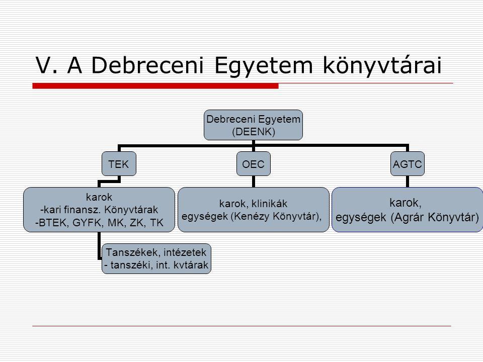 V. A Debreceni Egyetem könyvtárai Debreceni Egyetem (DEENK) TEK karok kari finansz.