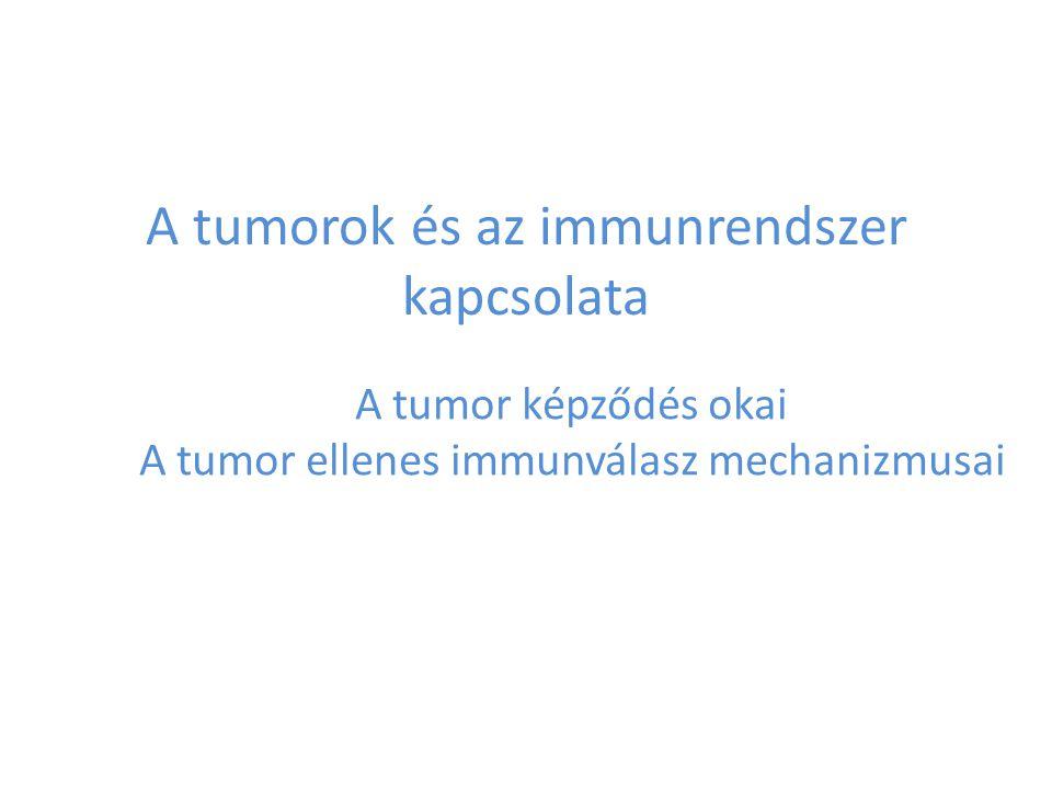A tumorok és az immunrendszer kapcsolata A tumor képződés okai A tumor ellenes immunválasz mechanizmusai