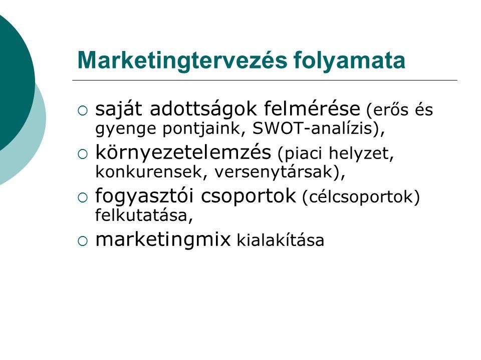 Marketingtervezés folyamata  saját adottságok felmérése (erős és gyenge pontjaink, SWOT-analízis),  környezetelemzés (piaci helyzet, konkurensek, versenytársak),  fogyasztói csoportok (célcsoportok) felkutatása,  marketingmix kialakítása