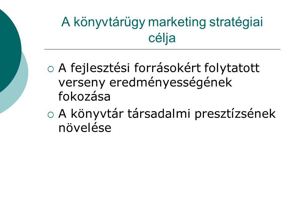 A könyvtárügy marketing stratégiai célja  A fejlesztési forrásokért folytatott verseny eredményességének fokozása  A könyvtár társadalmi presztízsének növelése