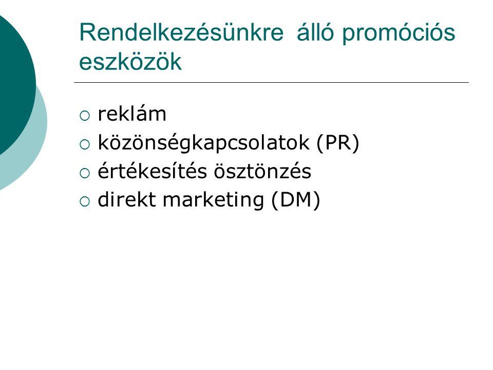 Rendelkezésünkre álló promóciós eszközök  reklám  közönségkapcsolatok (PR)  értékesítés ösztönzés  direkt marketing (DM)
