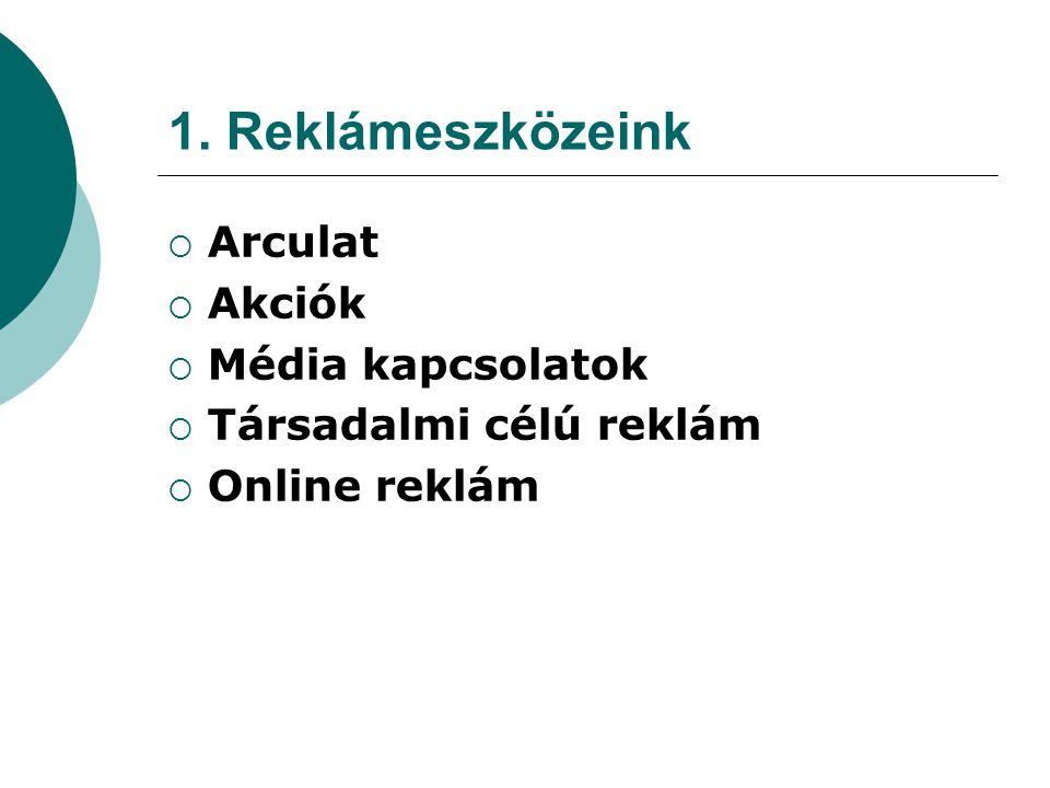 1. Reklámeszközeink  Arculat  Akciók  Média kapcsolatok  Társadalmi célú reklám  Online reklám