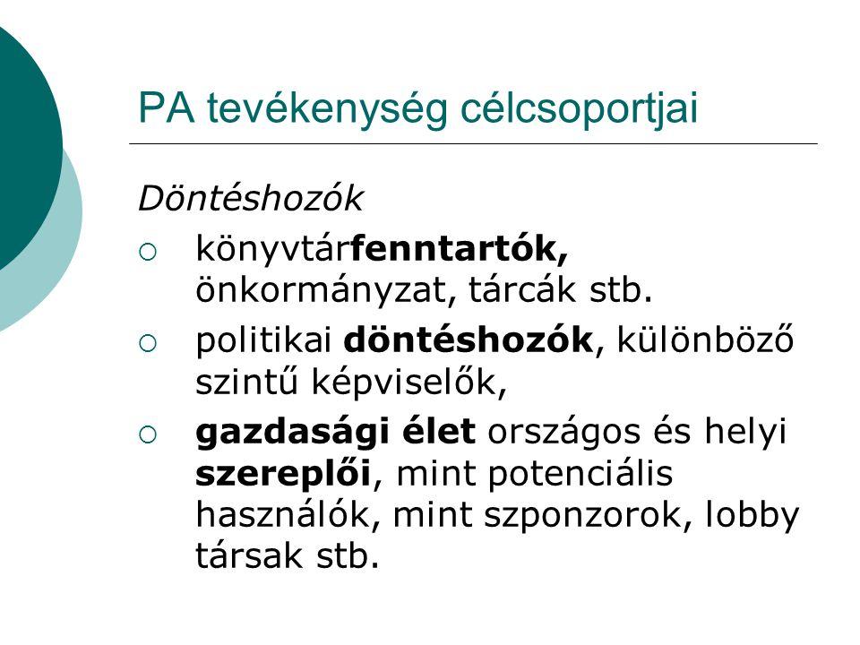 PA tevékenység célcsoportjai Döntéshozók  könyvtárfenntartók, önkormányzat, tárcák stb.