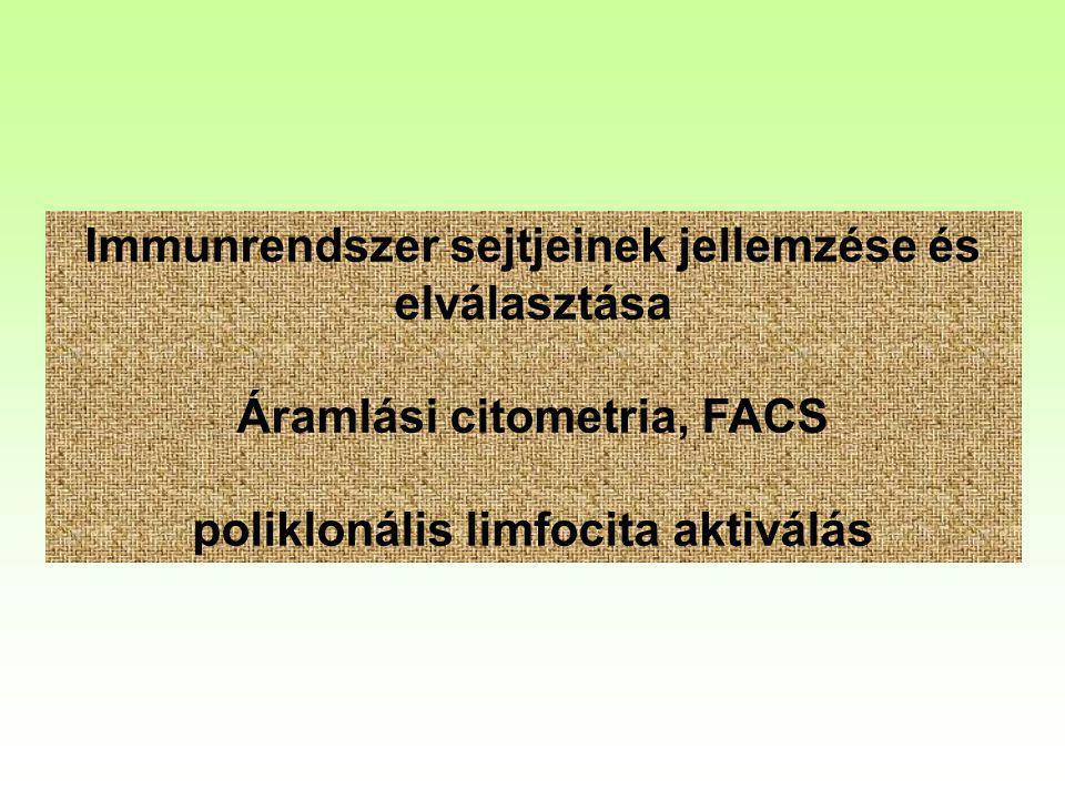 Például: NKT sejtek elválasztása (CD3/CD56) NK sejtek NKT sejtek limfociták Szorter-áramlási citométerrel (FACS) elvileg bármely detektálható populáció kiválasztható, és elkülöníthető