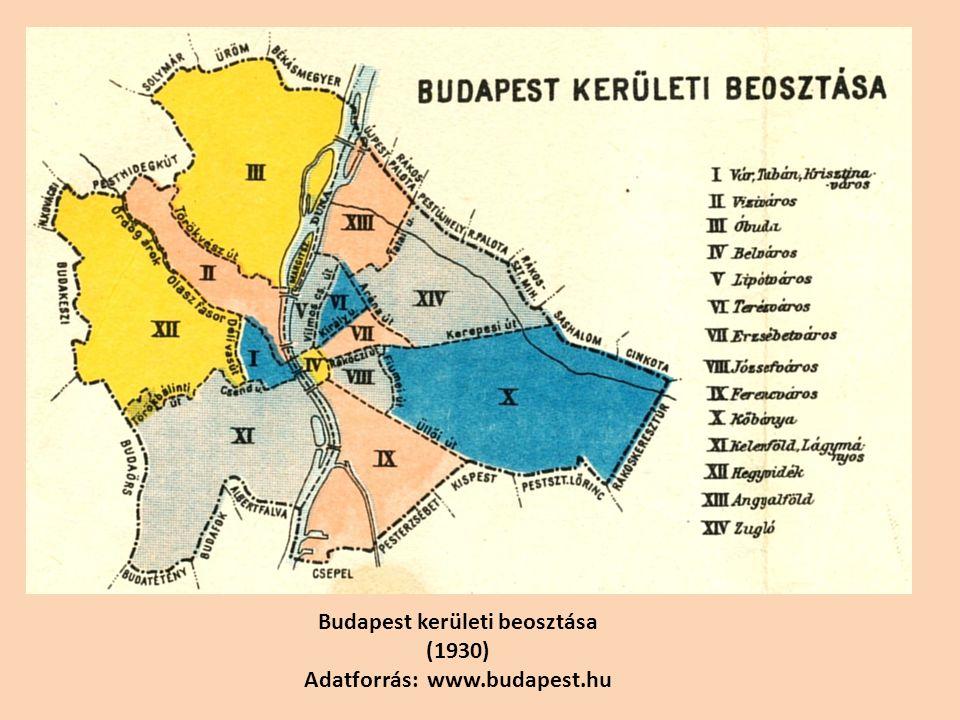 Budapest kerületi beosztása (1930) Adatforrás: www.budapest.hu