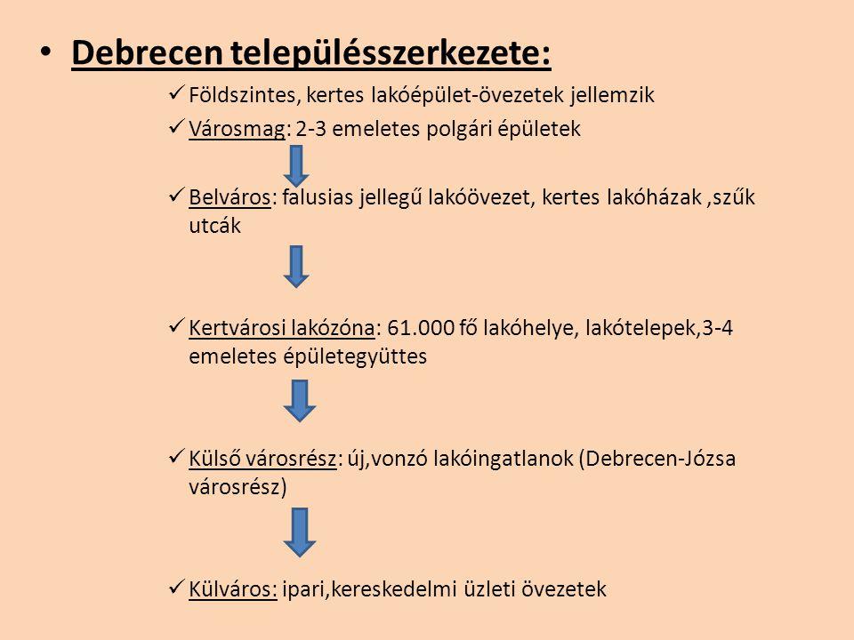 Debrecen településszerkezete: Földszintes, kertes lakóépület-övezetek jellemzik Városmag: 2-3 emeletes polgári épületek Belváros: falusias jellegű lak