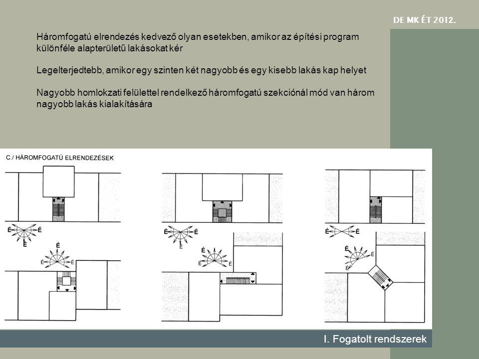 DE MK ÉT 201 2. I. Fogatolt rendszerek Háromfogatú elrendezés kedvező olyan esetekben, amikor az építési program különféle alapterületű lakásokat kér
