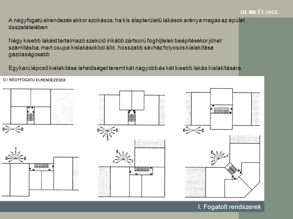 DE MK ÉT 201 2. I. Fogatolt rendszerek A négyfogatú elrendezés akkor szokásos, ha kis alapterületű lakások aránya magas az épület összetételében Négy