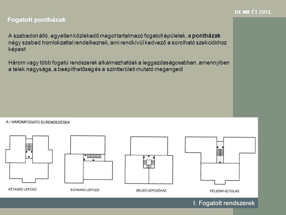 DE MK ÉT 201 2. I. Fogatolt rendszerek Fogatolt pontházak A szabadon álló, egyetlen közlekedő magot tartalmazó fogatolt épületek, a pontházak négy sza