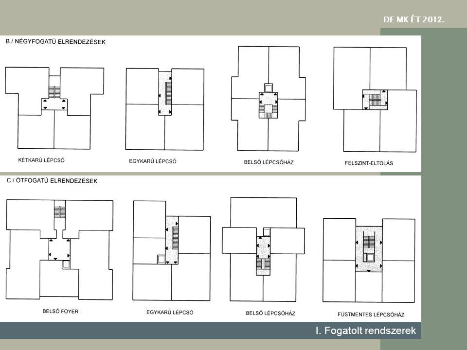 DE MK ÉT 201 2. I. Fogatolt rendszerek