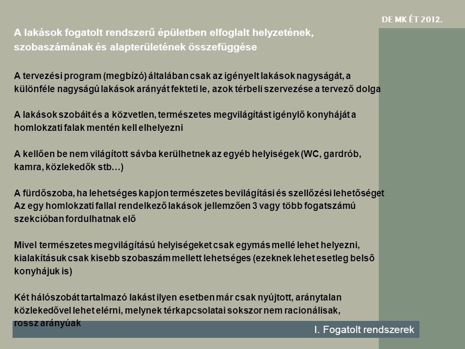 DE MK ÉT 201 2. I. Fogatolt rendszerek A lakások fogatolt rendszerű épületben elfoglalt helyzetének, szobaszámának és alapterületének összefüggése A t