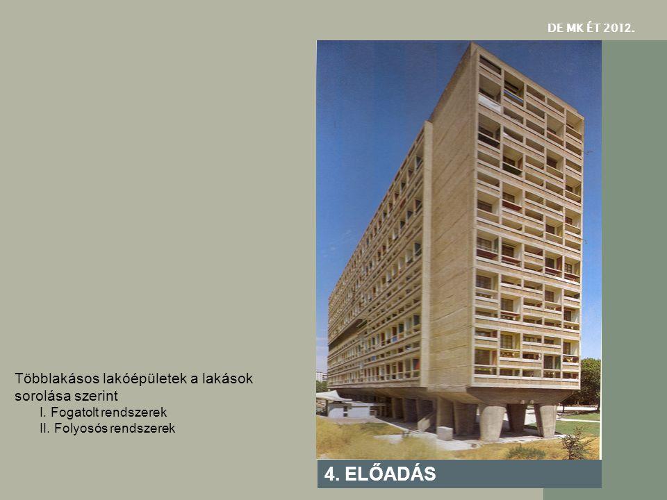 DE MK ÉT 201 2. 4. ELŐADÁS Többlakásos lakóépületek a lakások sorolása szerint I. Fogatolt rendszerek II. Folyosós rendszerek