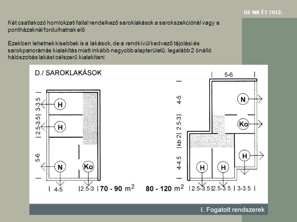 DE MK ÉT 201 2. I. Fogatolt rendszerek Két csatlakozó homlokzati fallal rendelkező saroklakások a sarokszekciónál vagy a pontházaknál fordulhatnak elő