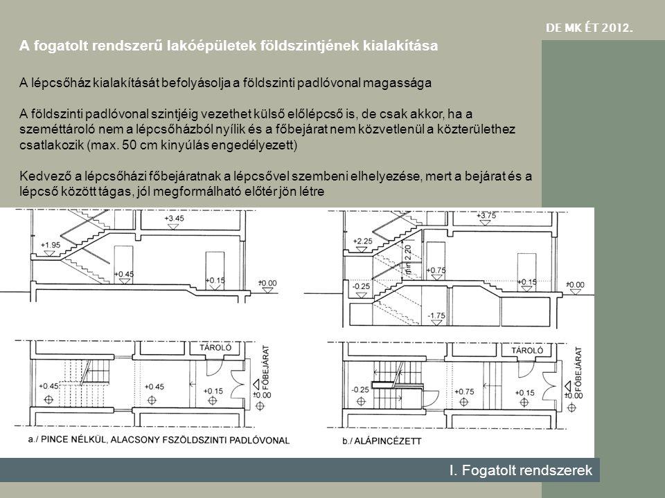 DE MK ÉT 201 2. I. Fogatolt rendszerek A fogatolt rendszerű lakóépületek földszintjének kialakítása A lépcsőház kialakítását befolyásolja a földszinti