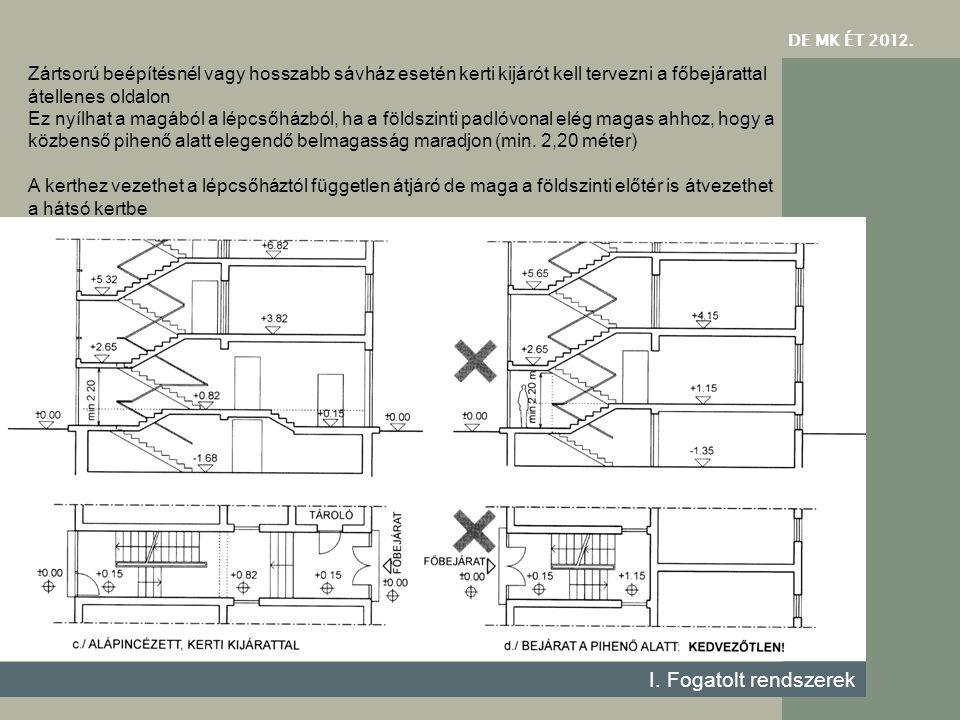 DE MK ÉT 201 2. I. Fogatolt rendszerek Zártsorú beépítésnél vagy hosszabb sávház esetén kerti kijárót kell tervezni a főbejárattal átellenes oldalon E