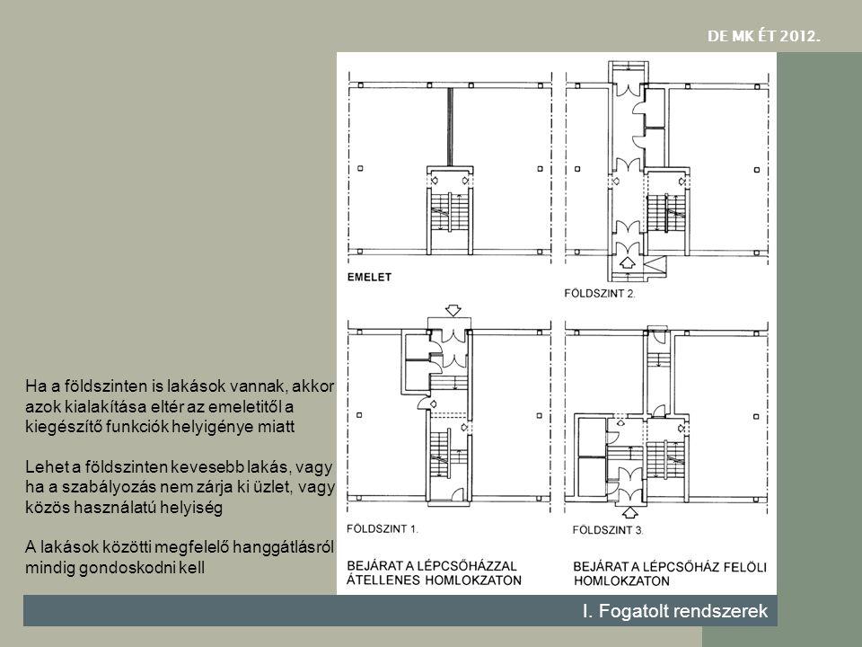 DE MK ÉT 201 2. I. Fogatolt rendszerek Ha a földszinten is lakások vannak, akkor azok kialakítása eltér az emeletitől a kiegészítő funkciók helyigénye