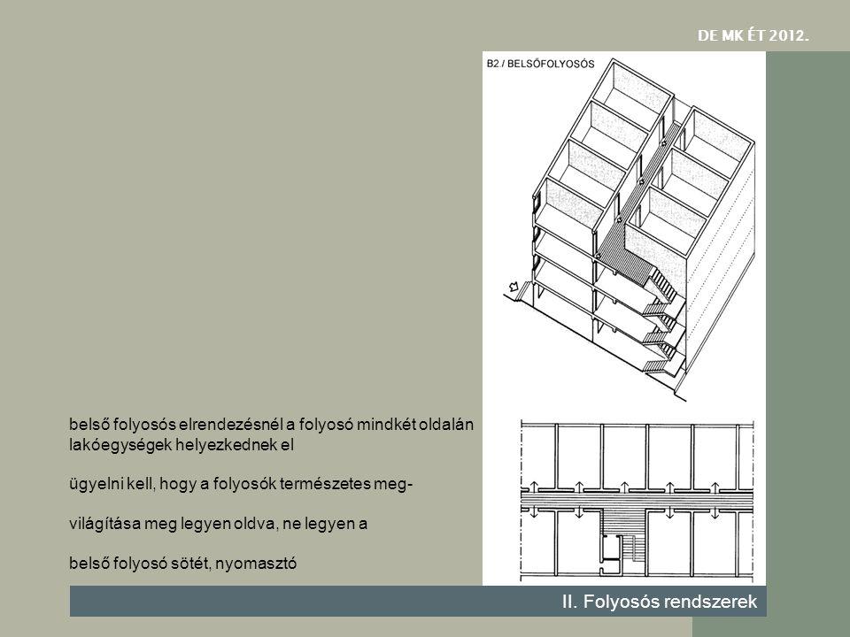 DE MK ÉT 201 2. II. Folyosós rendszerek belső folyosós elrendezésnél a folyosó mindkét oldalán lakóegységek helyezkednek el ügyelni kell, hogy a folyo