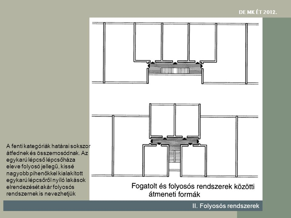 DE MK ÉT 201 2. II. Folyosós rendszerek A fenti kategóriák határai sokszor átfednek és összemosódnak. Az egykarú lépcső lépcsőháza eleve folyosó jelle