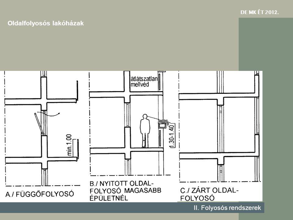 DE MK ÉT 201 2. II. Folyosós rendszerek Oldalfolyosós lakóházak