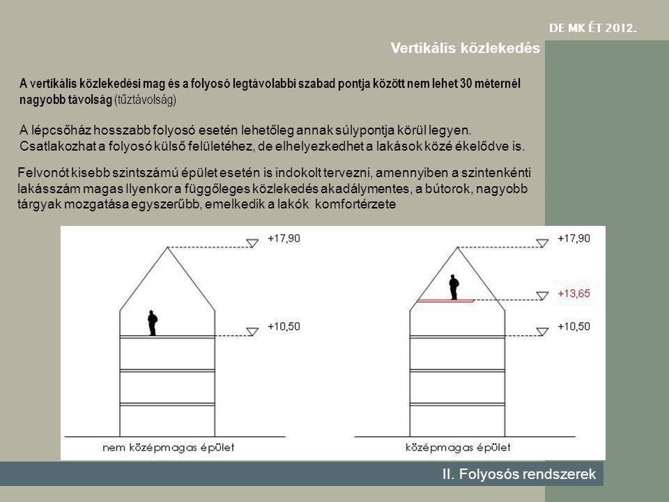 DE MK ÉT 201 2. II. Folyosós rendszerek A vertikális közlekedési mag és a folyosó legtávolabbi szabad pontja között nem lehet 30 méternél nagyobb távo