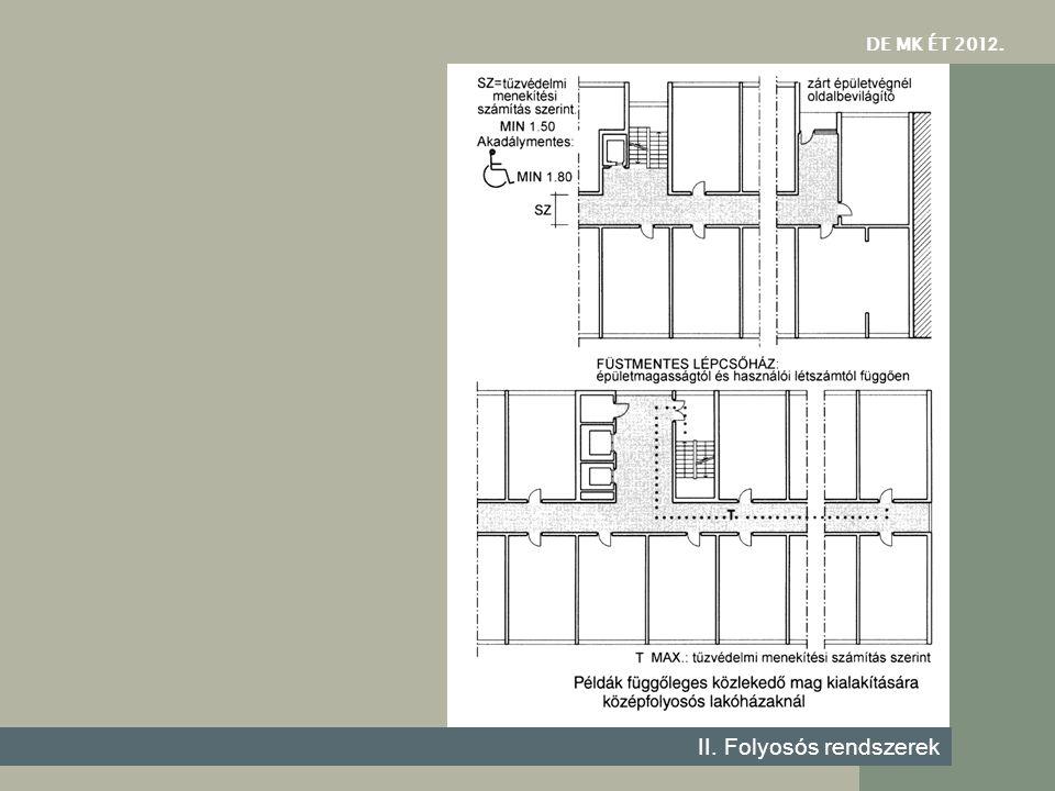DE MK ÉT 201 2. II. Folyosós rendszerek