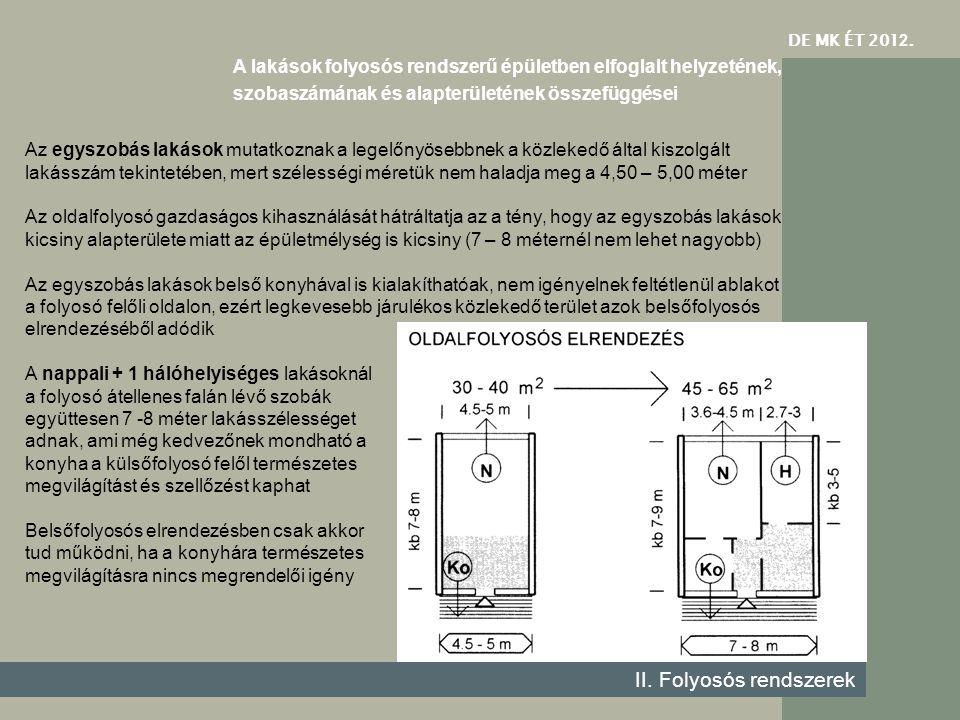 DE MK ÉT 201 2. II. Folyosós rendszerek Az egyszobás lakások mutatkoznak a legelőnyösebbnek a közlekedő által kiszolgált lakásszám tekintetében, mert