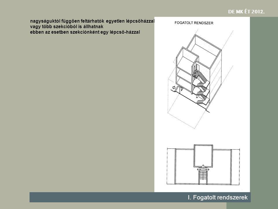 DE MK ÉT 201 2. nagyságuktól függően feltárhatók egyetlen lépcsőházzal vagy több szekcióból is állhatnak ebben az esetben szekciónként egy lépcső-házz