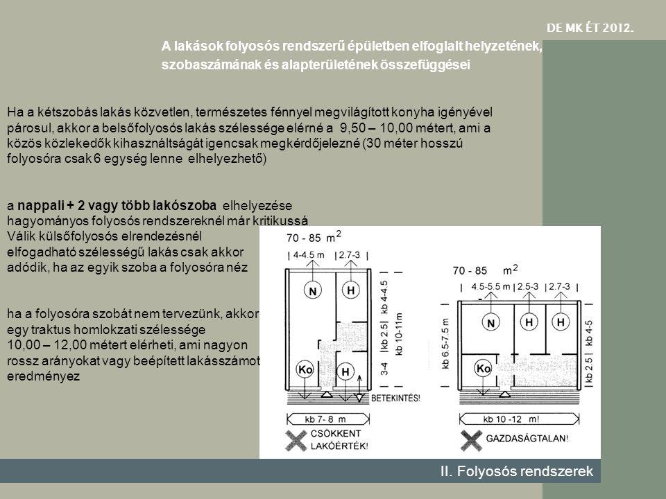 DE MK ÉT 201 2. II. Folyosós rendszerek A lakások folyosós rendszerű épületben elfoglalt helyzetének, szobaszámának és alapterületének összefüggései H