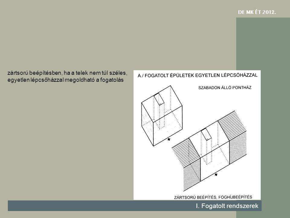 DE MK ÉT 201 2. I. Fogatolt rendszerek zártsorú beépítésben, ha a telek nem túl széles, egyetlen lépcsőházzal megoldható a fogatolás