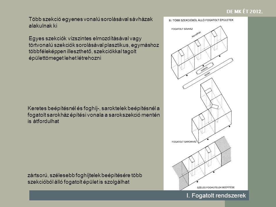 DE MK ÉT 201 2. zártsorú, szélesebb foghíjtelek beépítésére több szekcióból álló fogatolt épület is szolgálhat Keretes beépítésnél és foghíj-, sarokte