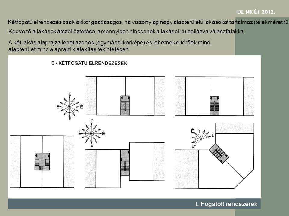 DE MK ÉT 201 2. I. Fogatolt rendszerek Kétfogatú elrendezés csak akkor gazdaságos, ha viszonylag nagy alapterületű lakásokat tartalmaz (telekméret füg