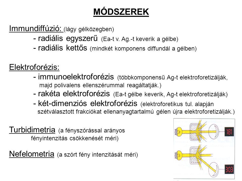 MÓDSZEREK Immundiffúzió: (lágy gélközegben) - radiális egyszerű (Ea-t v.