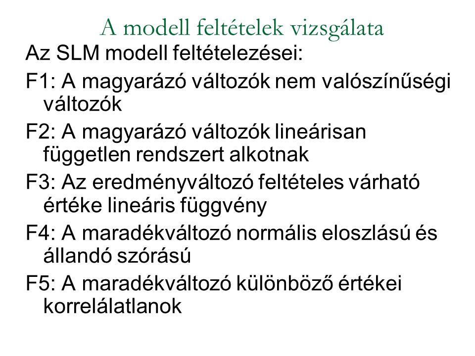 Az SLM modell feltételezései: F1: A magyarázó változók nem valószínűségi változók F2: A magyarázó változók lineárisan független rendszert alkotnak F3: