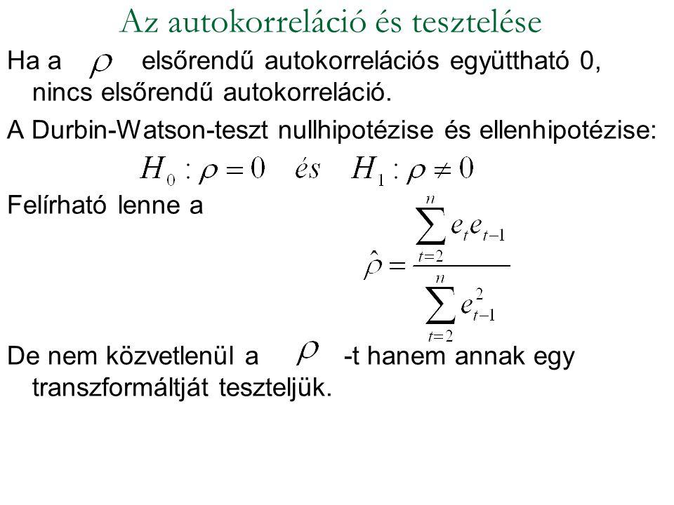 Ha a elsőrendű autokorrelációs együttható 0, nincs elsőrendű autokorreláció. A Durbin-Watson-teszt nullhipotézise és ellenhipotézise: Felírható lenne