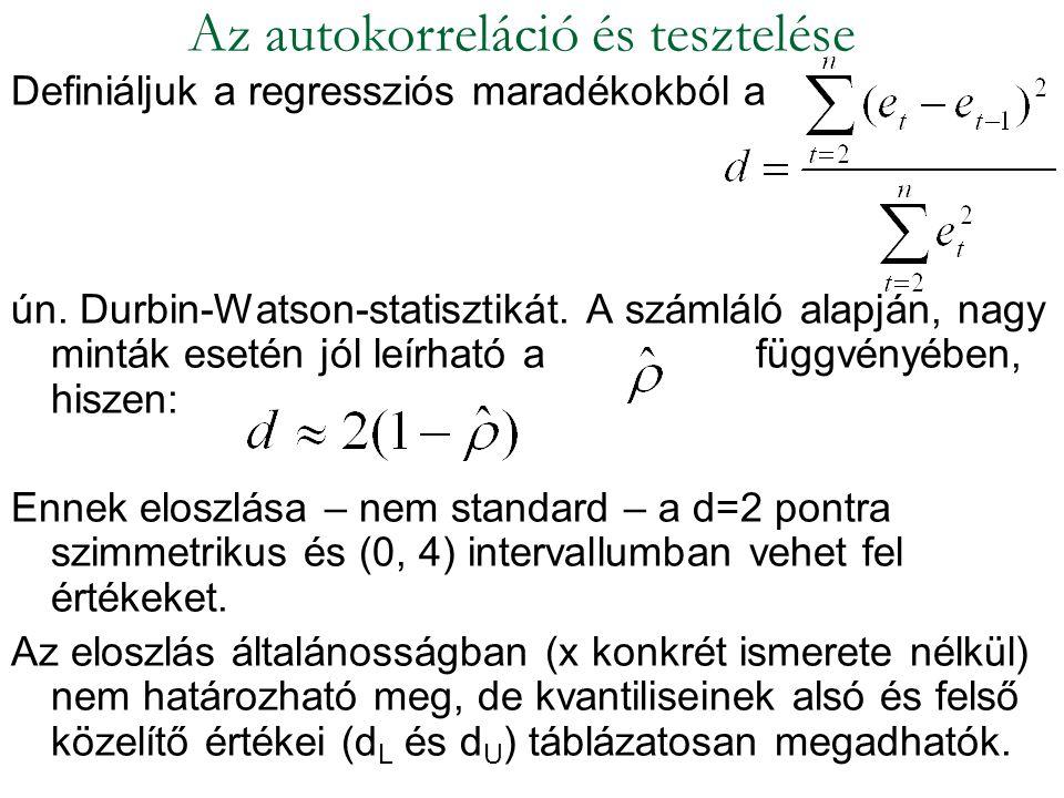 Definiáljuk a regressziós maradékokból a ún. Durbin-Watson-statisztikát. A számláló alapján, nagy minták esetén jól leírható a függvényében, hiszen: E