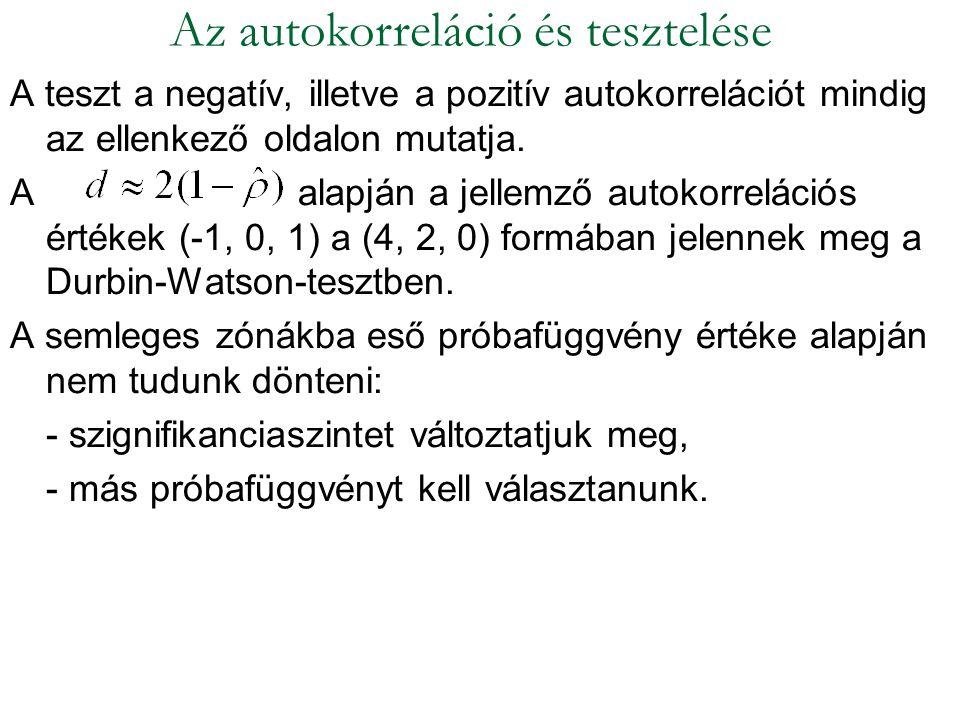 A teszt a negatív, illetve a pozitív autokorrelációt mindig az ellenkező oldalon mutatja. A alapján a jellemző autokorrelációs értékek (-1, 0, 1) a (4