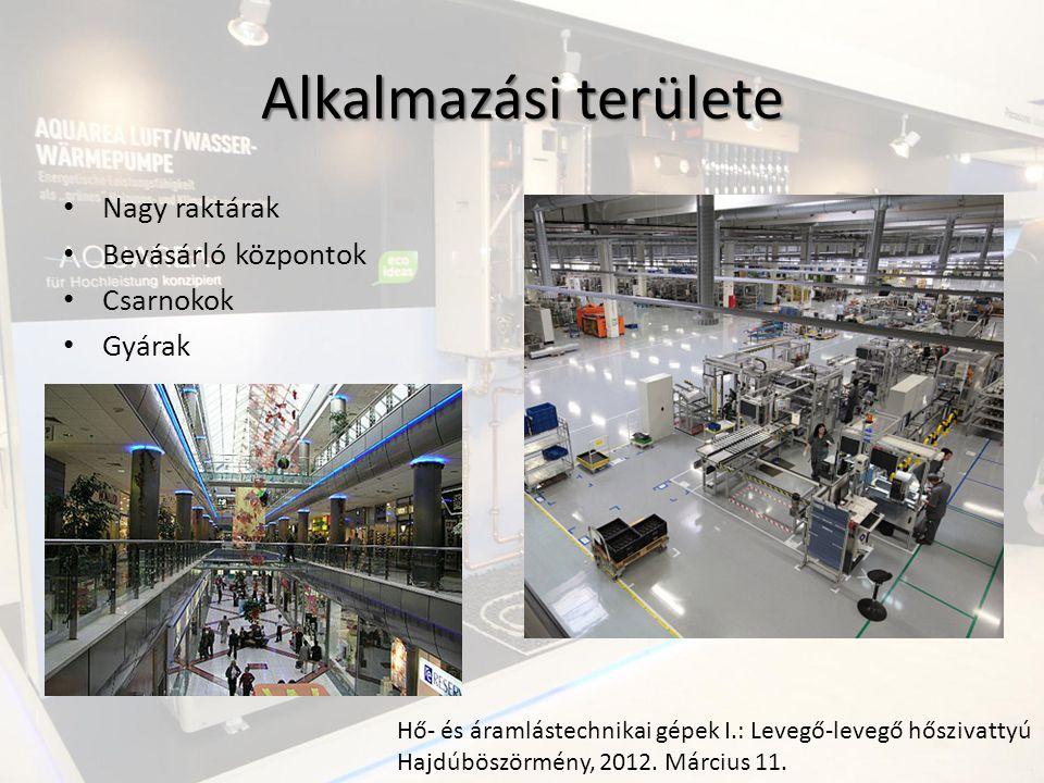 Alkalmazási területe Nagy raktárak Bevásárló központok Csarnokok Gyárak Hő- és áramlástechnikai gépek I.: Levegő-levegő hőszivattyú Hajdúböszörmény, 2012.