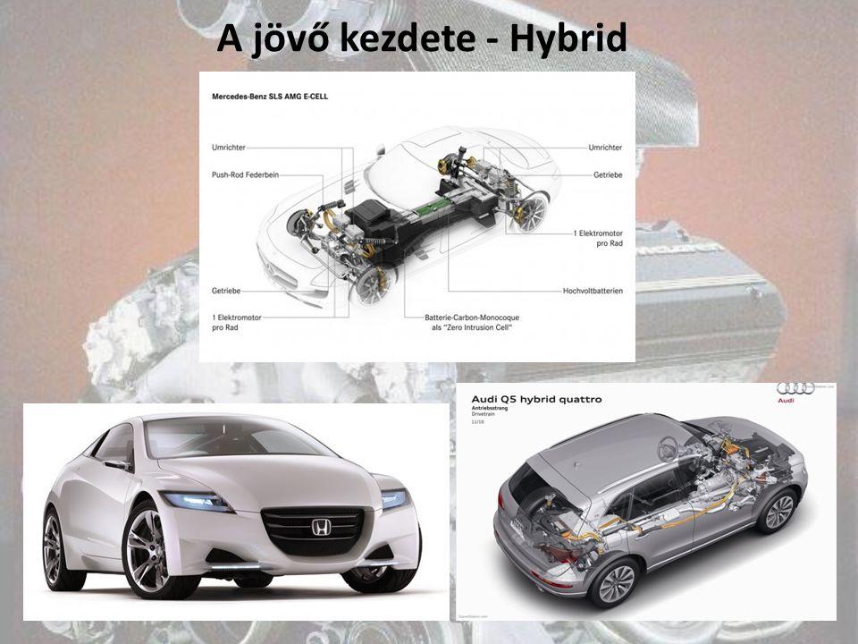 A jövő kezdete - Hybrid